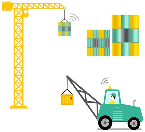 iot manufacturing solutions