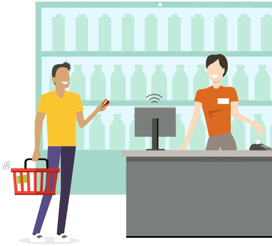 iot applications for retail